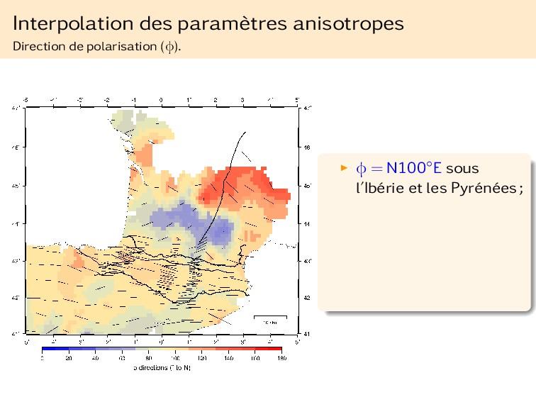 Interpolation des paramètres anisotropes Direct...