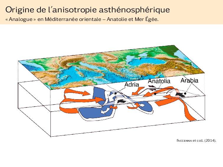 Origine de l'anisotropie asthénosphérique « Ana...