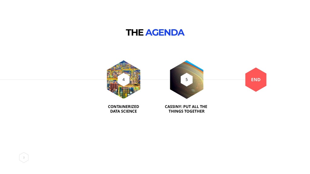 THE AGENDA 4 5 CONTAINERIZED DATA SCIENCE CASSI...