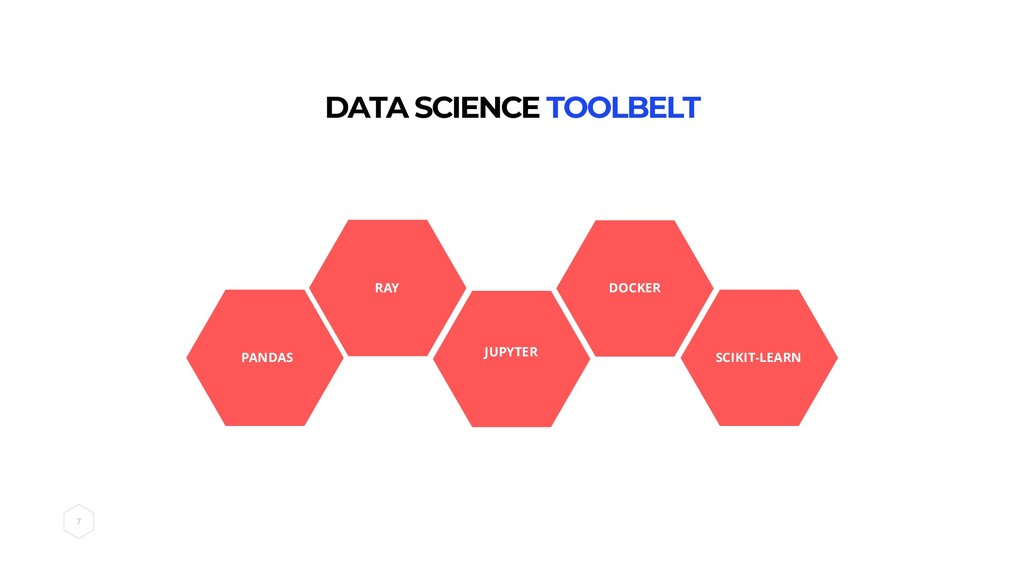 SCIKIT-LEARN DOCKER DATA SCIENCE TOOLBELT PANDA...