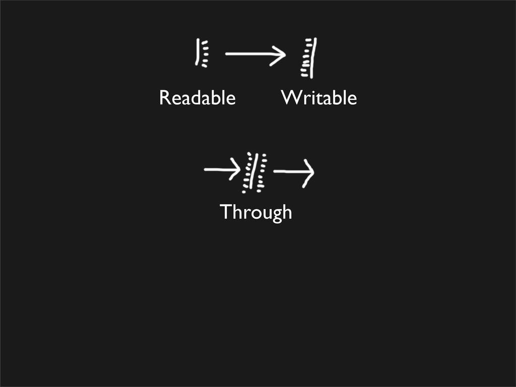 Readable Writable Through