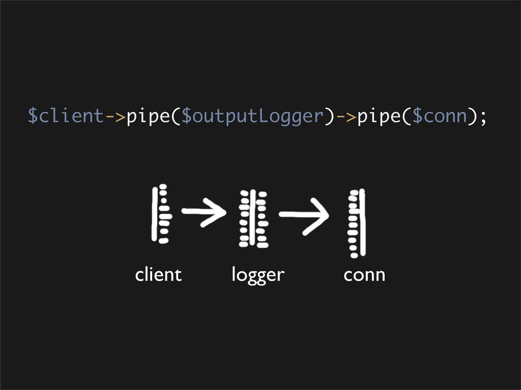 client conn logger $client->pipe($outputLogger)...