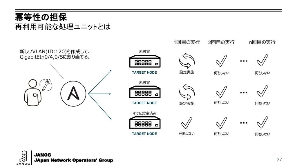 JANOG JApan Network Operators' Group 冪等性の担保 再利用...