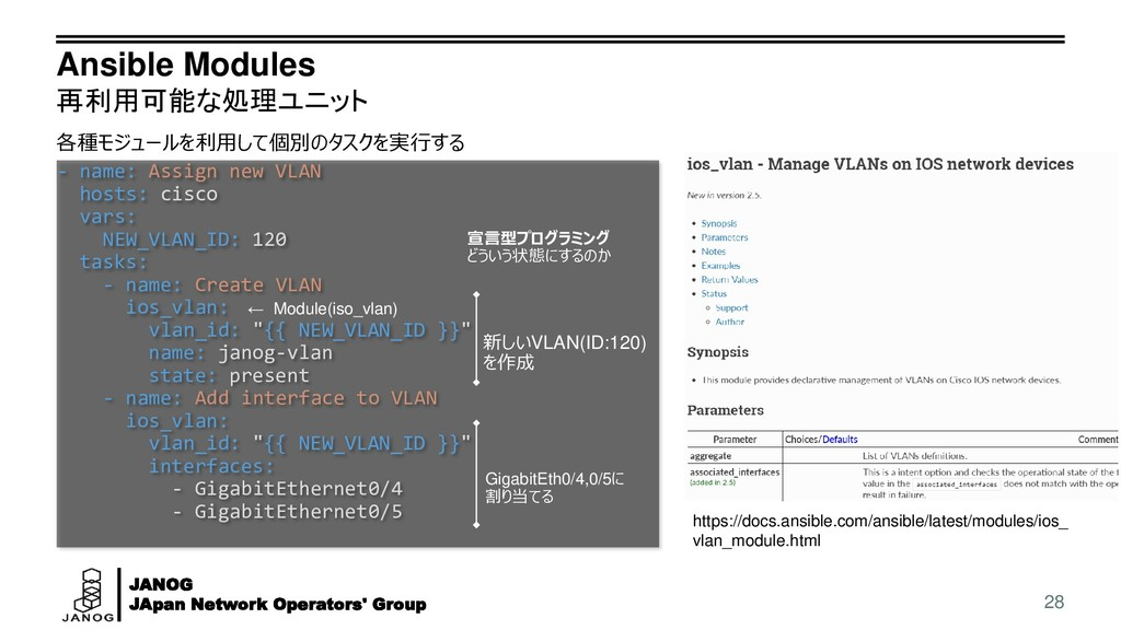 JANOG JApan Network Operators' Group - name: As...