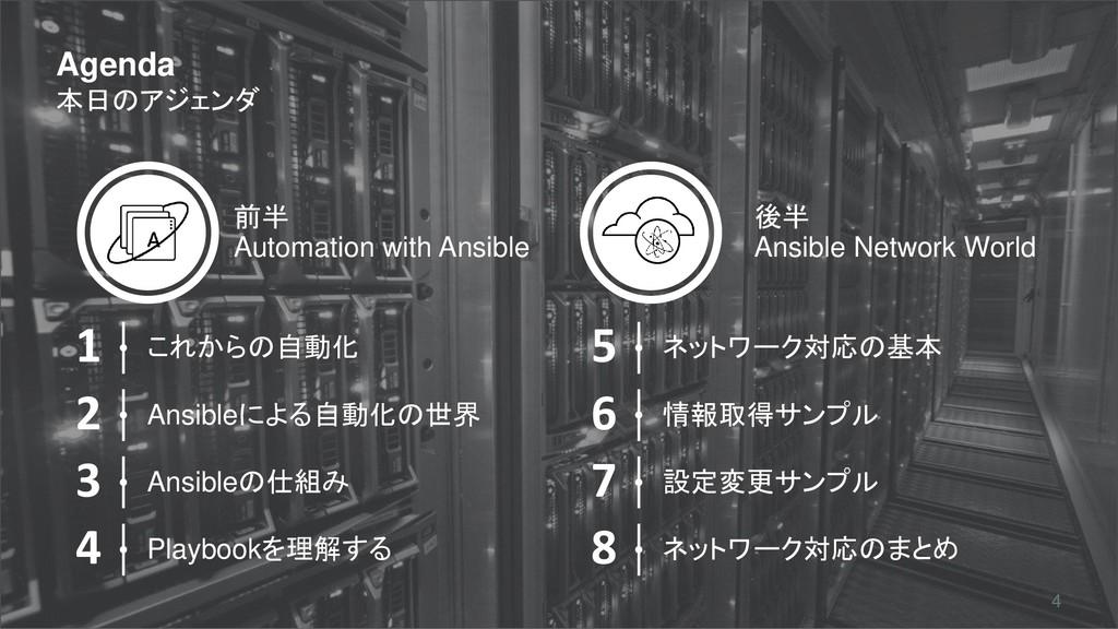 JANOG JApan Network Operators' Group Agenda 本日の...