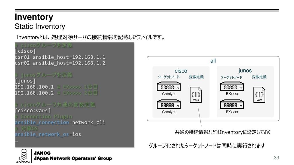 JANOG JApan Network Operators' Group cisco juno...