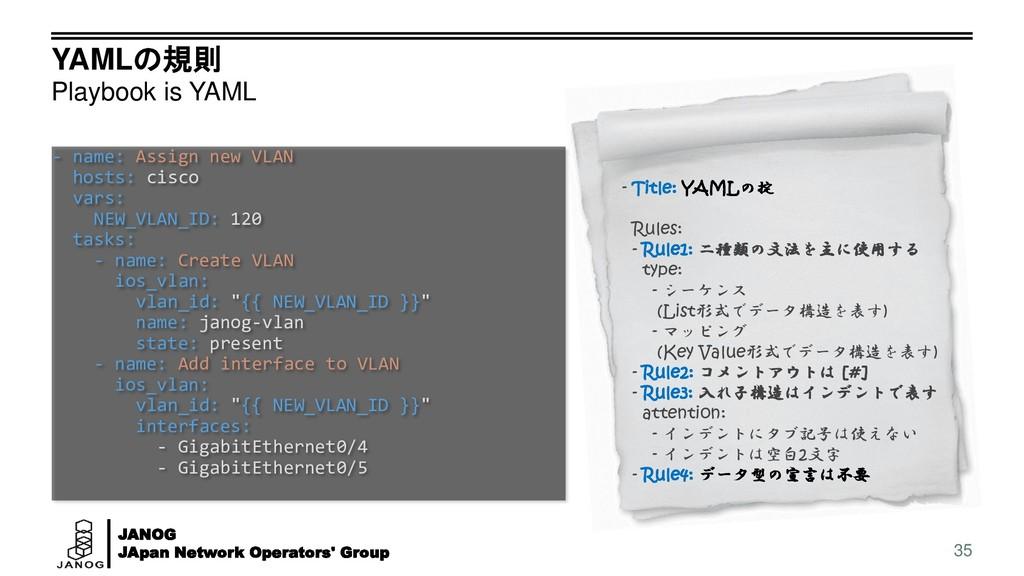 JANOG JApan Network Operators' Group YAMLの規則 Pl...