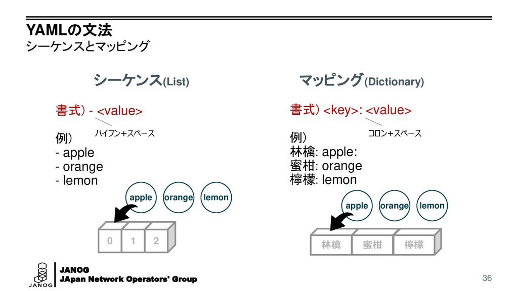JANOG JApan Network Operators' Group YAMLの文法 シー...