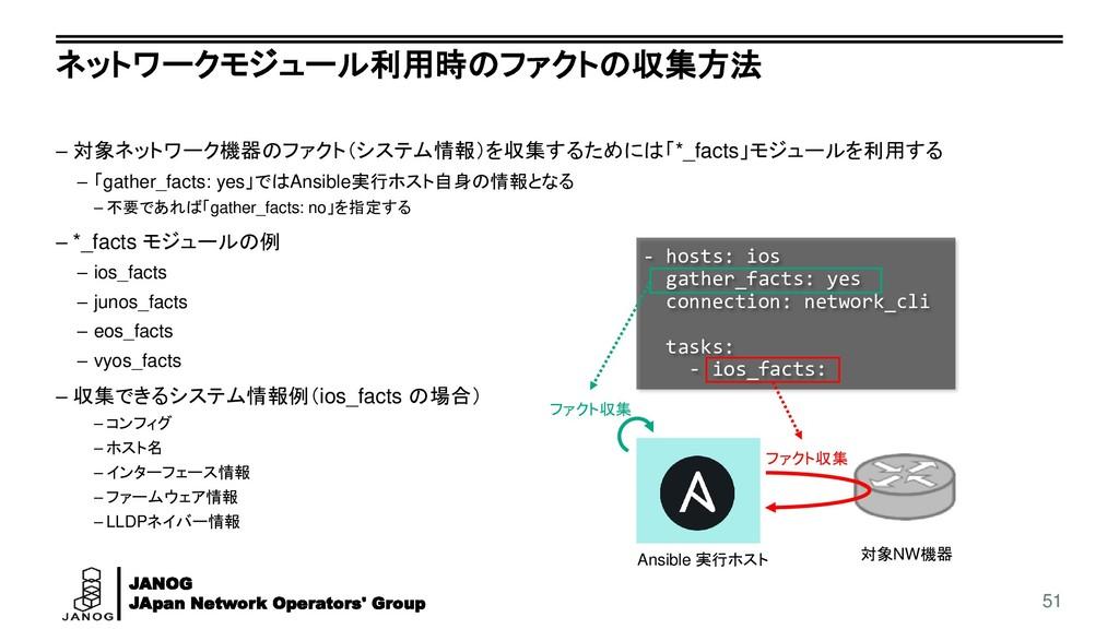 JANOG JApan Network Operators' Group ネットワークモジュー...