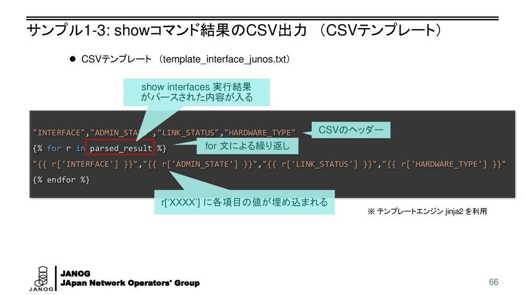 "JANOG JApan Network Operators' Group ""INTERFACE..."