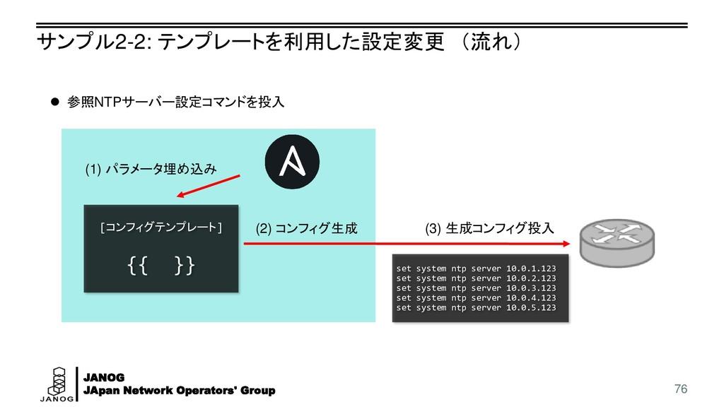 JANOG JApan Network Operators' Group サンプル2-2: テ...