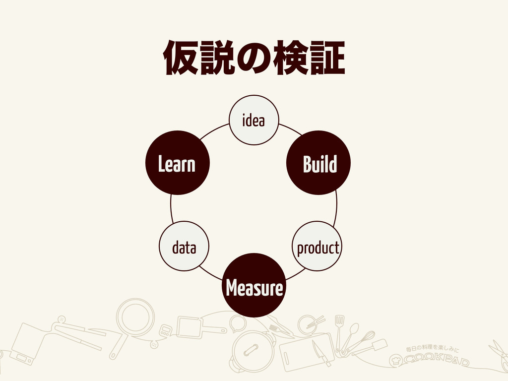 Ծઆͷݕূ idea product data Build Measure Learn