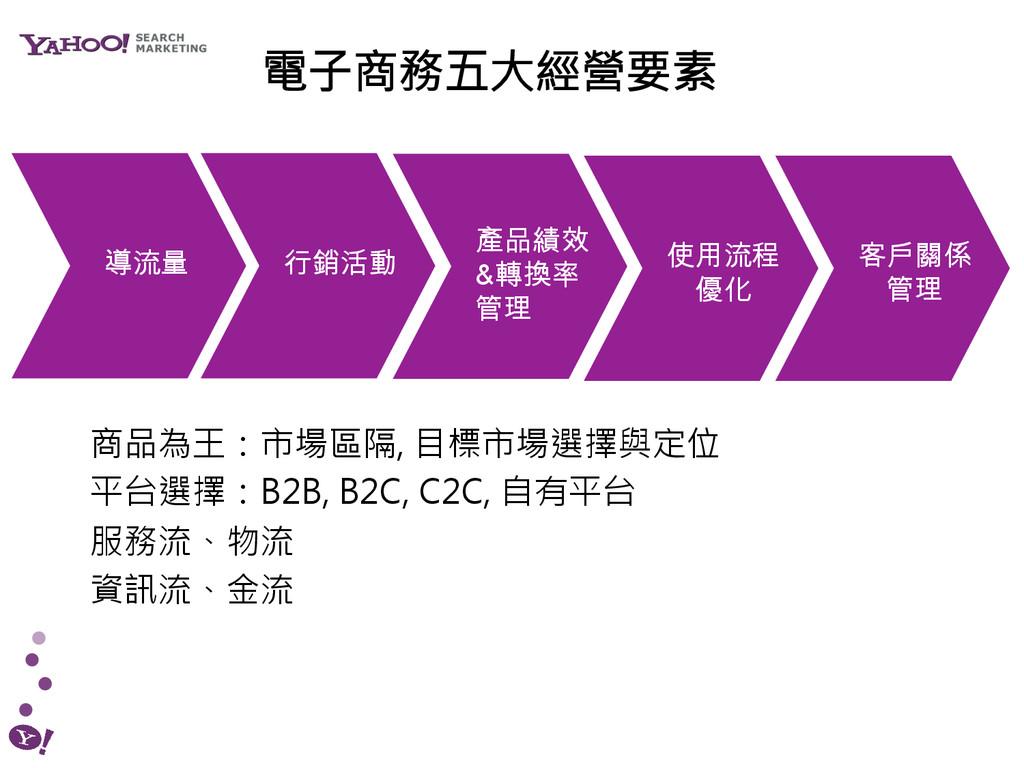 電子商務五大經營要素  商品為王:市場區隔, 目標市場選擇與定位 平台選擇:B2B, B2...