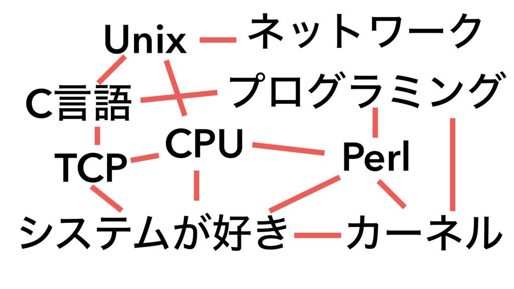 Unix Cݴޠ CPU Perl TCP Χʔωϧ ωοτϫʔΫ ϓϩάϥϛϯά γεςϜ͕...