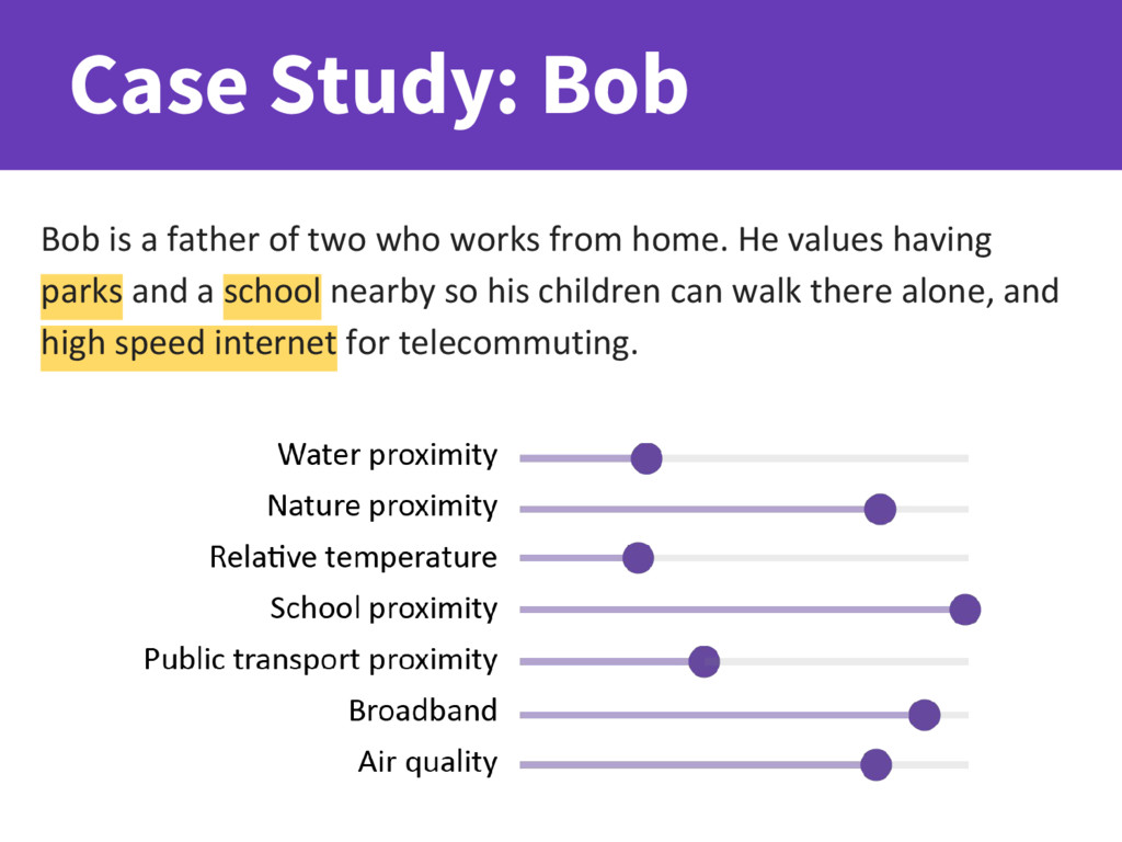 Case Study: Bob Bob is a father of two who work...