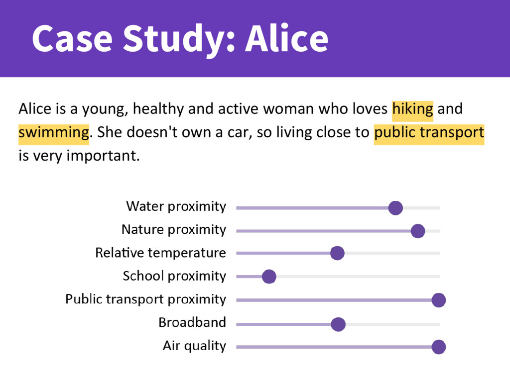 Case Study: Alice Alice is a young, healthy and...