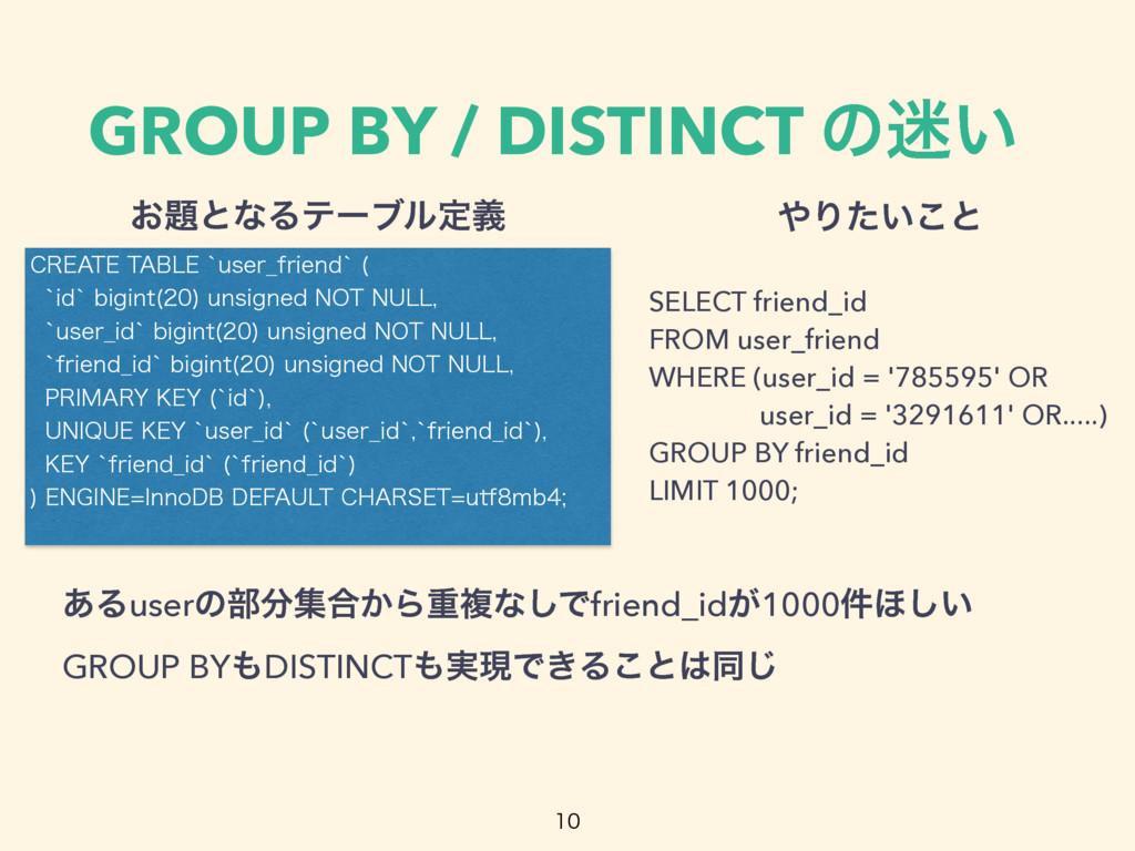 """GROUP BY / DISTINCT ͷ͍ ͓ͱͳΔςʔϒϧఆٛ $3&""""5&5""""#-..."""