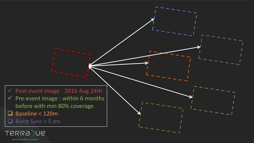 ü Post-event image : 2016 Aug 24th ü Pre-event ...