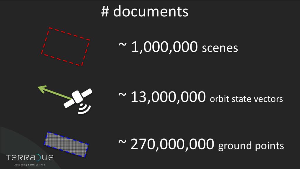 ~ 1,000,000 scenes ~ 13,000,000 orbit state vec...