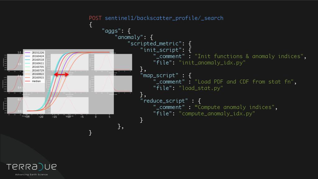"POST sentinel1/backscatter_profile/_search { ""a..."