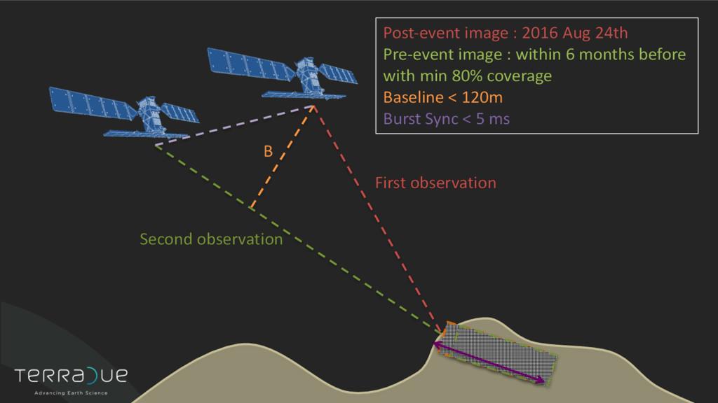 B First observation Second observation Post-eve...