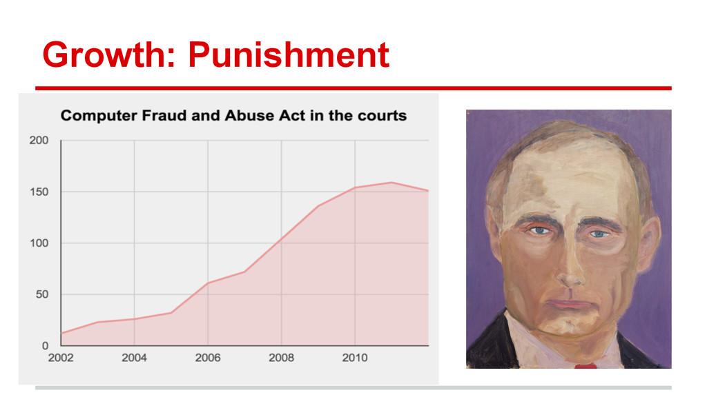 Growth: Punishment