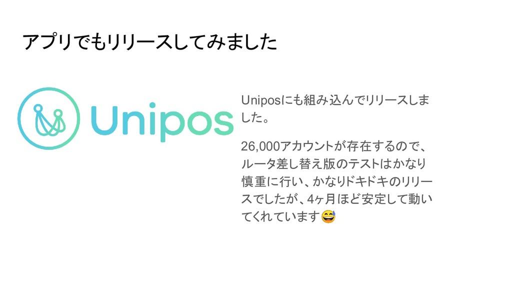 アプリでもリリースしてみました Uniposにも組み込んでリリースしま した。 26,000...