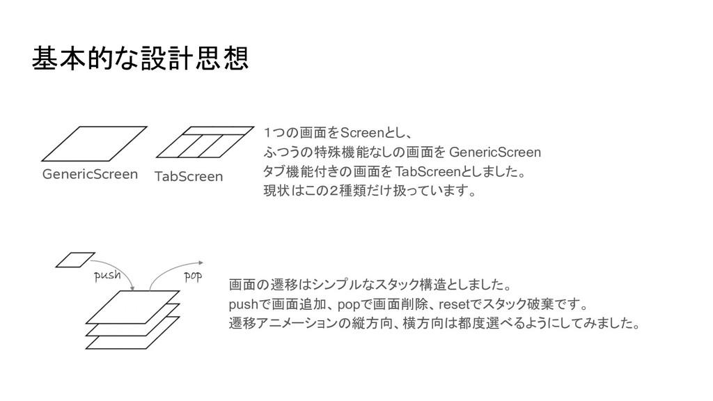 基本的な設計思想 TabScreen GenericScreen 1つの画面をScreenと...