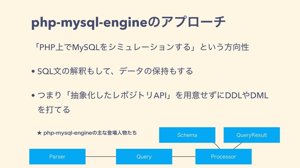 php-mysql-engineͷΞϓϩʔν ʮPHP্ͰMySQLΛγϛϡϨʔγϣϯ͢Δʯͱ...
