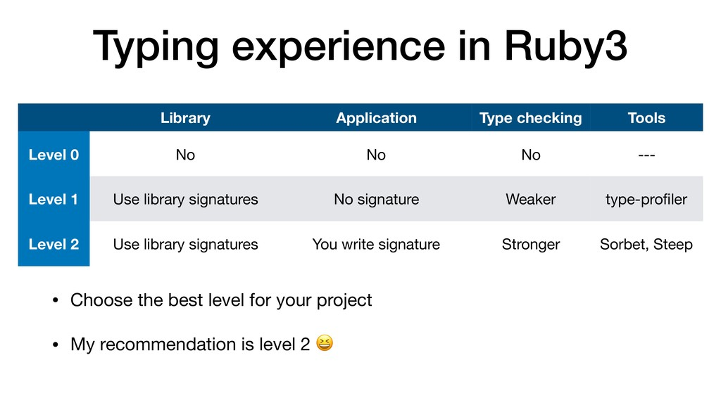 Typing experience in Ruby3 • Choose the best le...