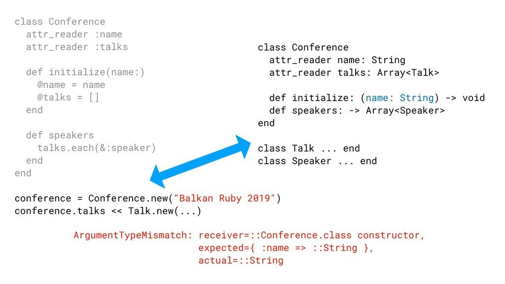 class Conference attr_reader :name attr_reader ...