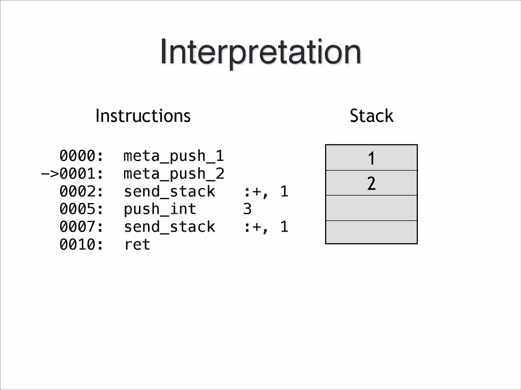 Stack Instructions 1 Interpretation 2 0000: met...