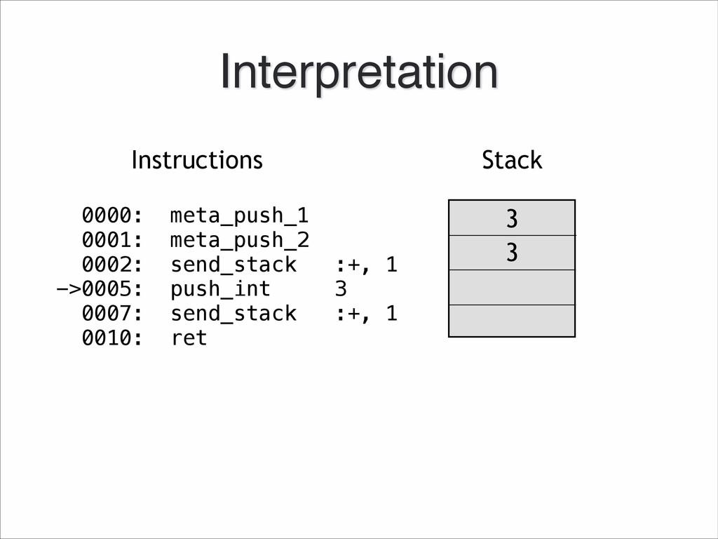 Stack Instructions 3 Interpretation 3 0000: met...