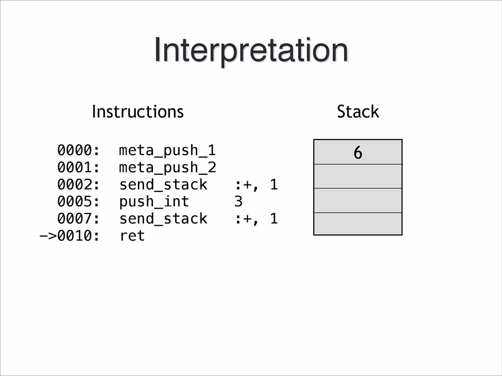 Stack Instructions 6 Interpretation 0000: meta_...