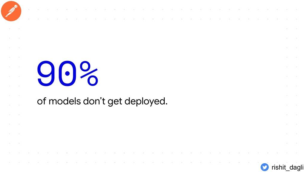 of models don't get deployed. 90% rishit_dagli