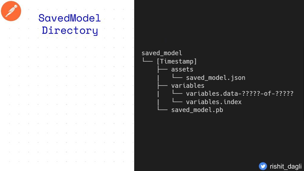 SavedModel Directory rishit_dagli