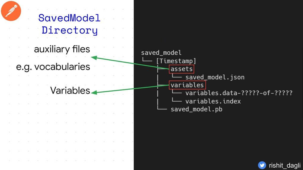 auxiliary files e.g. vocabularies SavedModel Di...