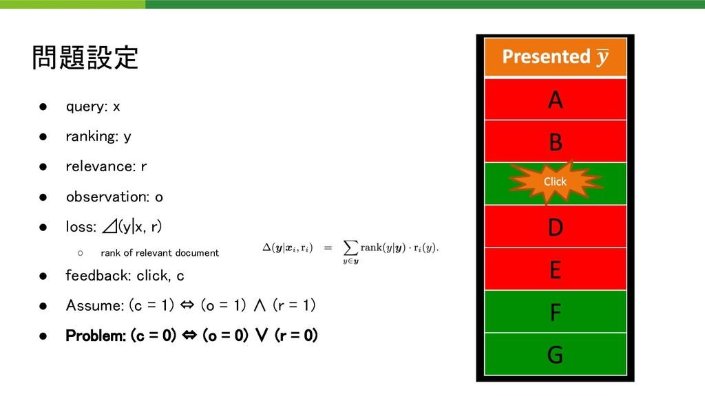 問題設定 ● query: x ● ranking: y ● relevance: r...