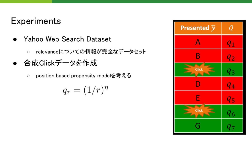 Experiments ● Yahoo Web Search Dataset ○ rele...