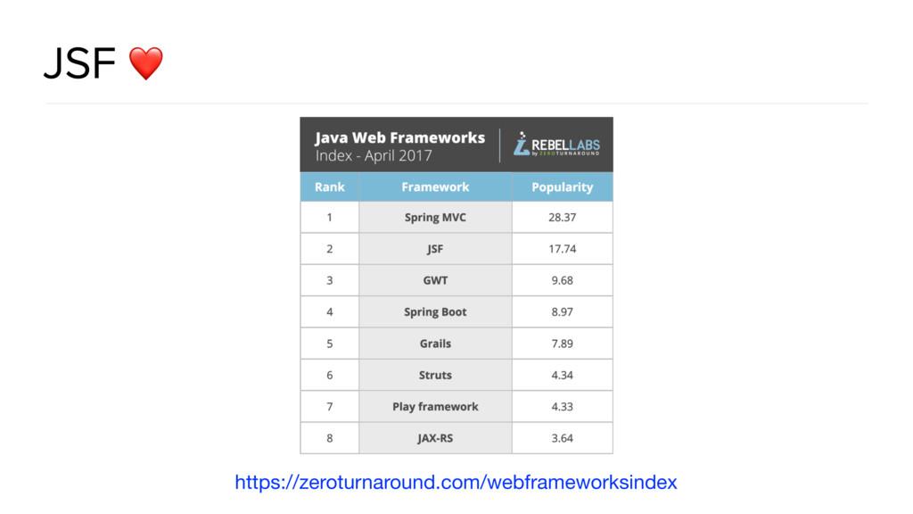JSF https://zeroturnaround.com/webframeworksind...
