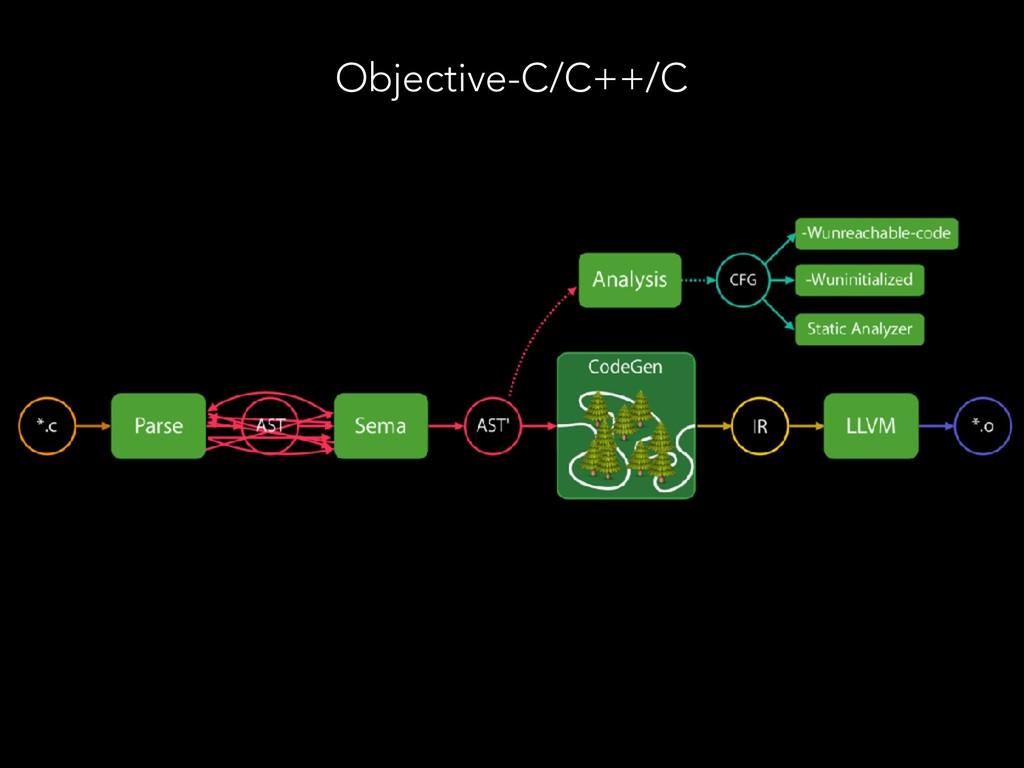 Objective-C/C++/C