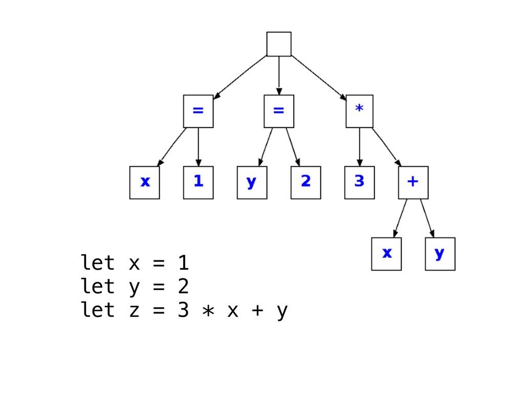 let x = 1 let y = 2 let z = 3 * x + y
