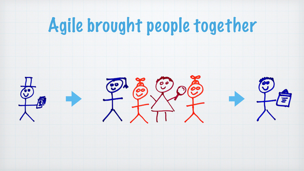 Agile brought people together