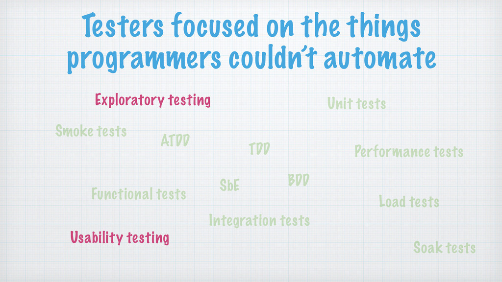 Testers focused on the things programmers could...