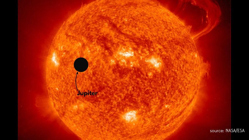 source: NASA/ESA Jupiter