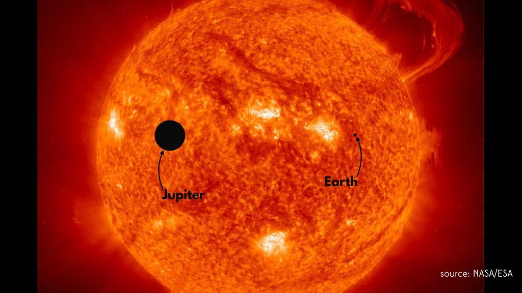 source: NASA/ESA Jupiter Earth
