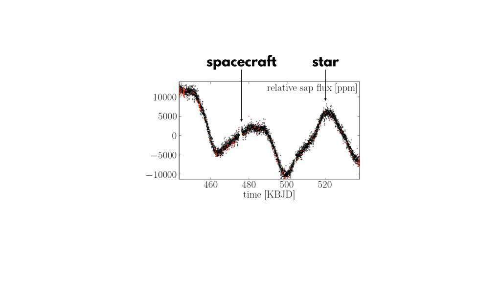 spacecraft star