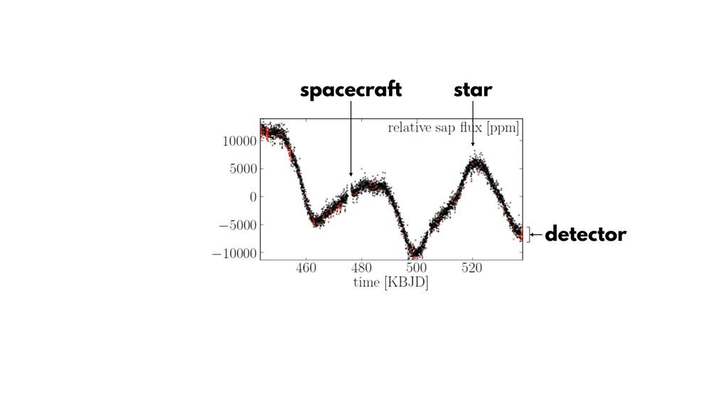 detector spacecraft star