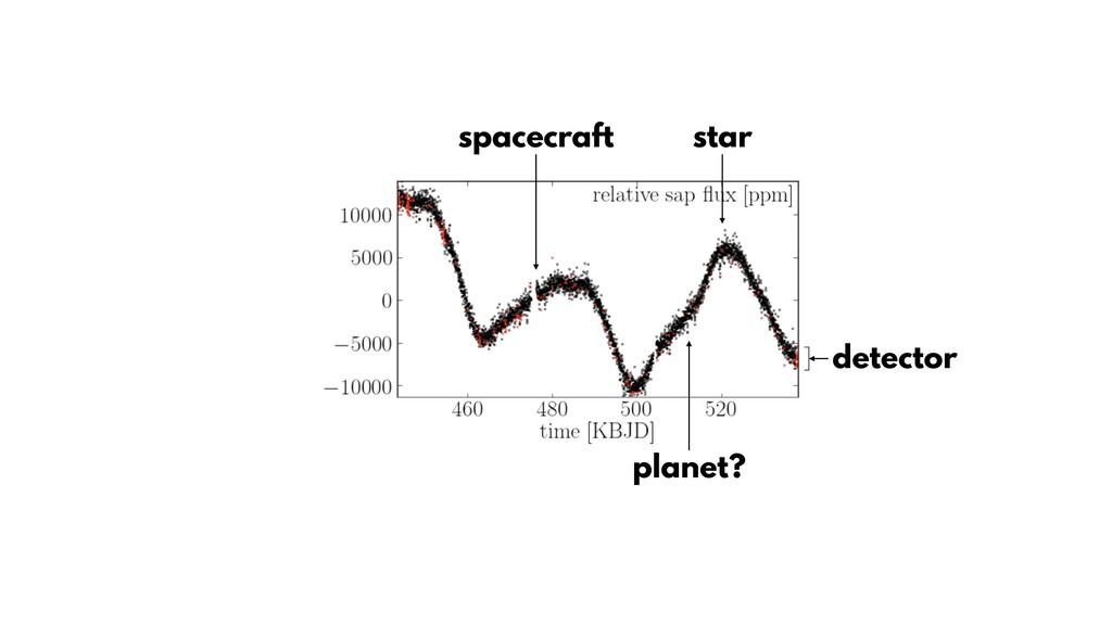 detector spacecraft star planet?