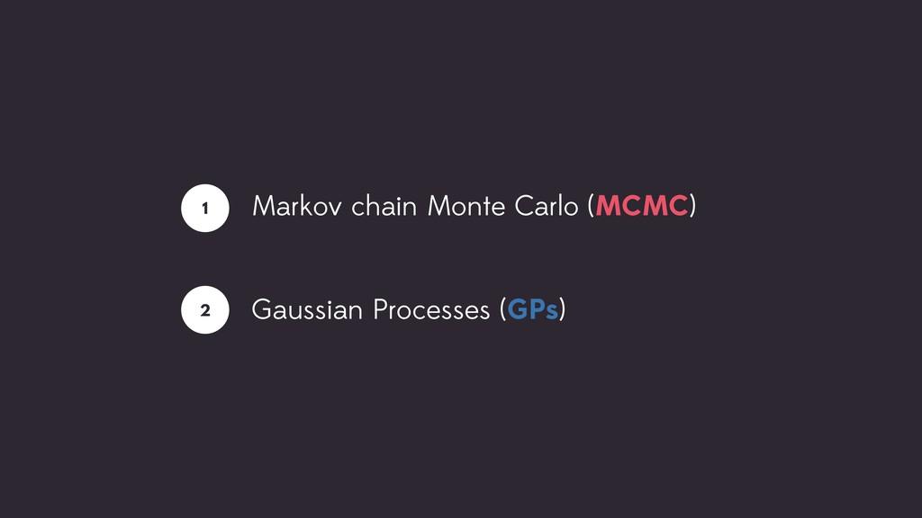 Markov chain Monte Carlo (MCMC) Gaussian Proces...